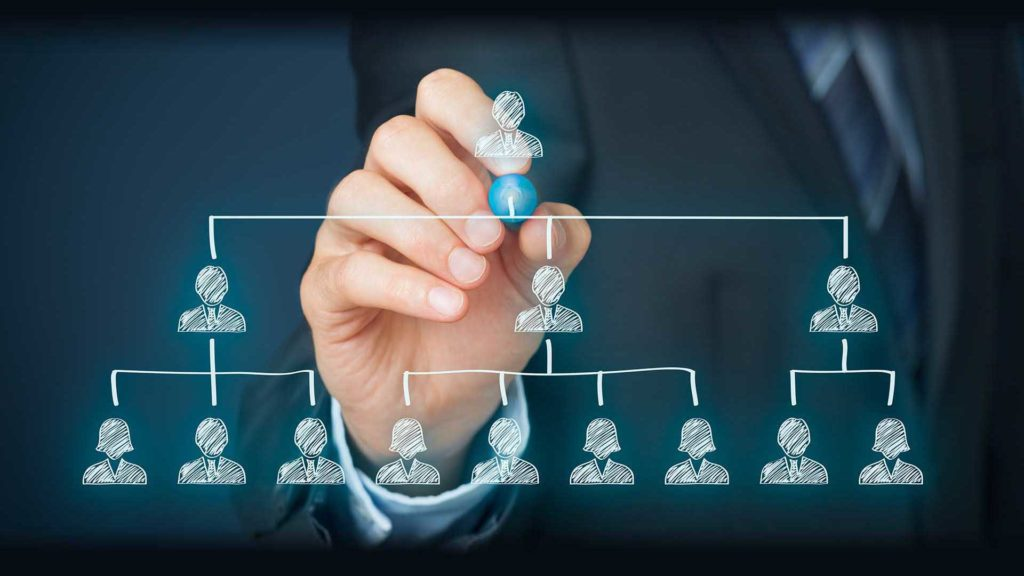Increased martech budget indicates more martech recruitments