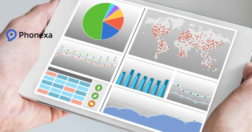 Web analytics, customer service interfaces,