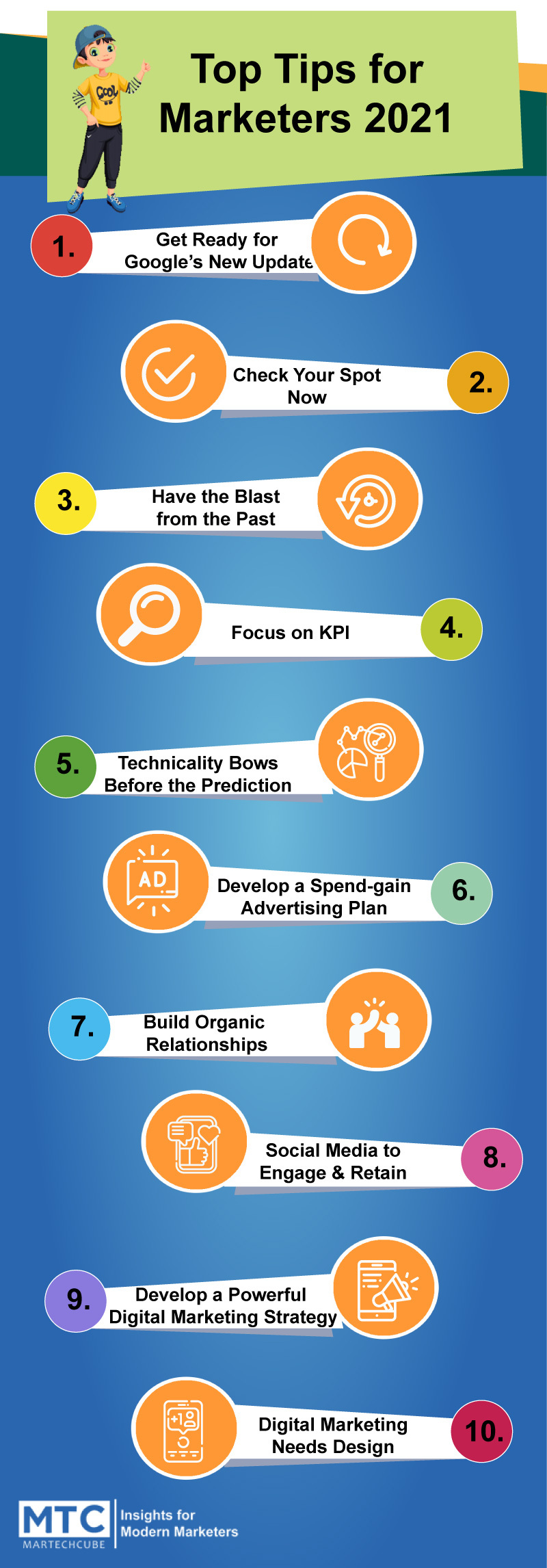 marketing tips for small business